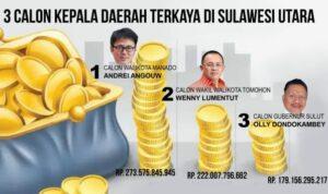 KPK Rilis Calon Kepala Daerah Terkaya dan Termiskin, 3 Dari Sulut